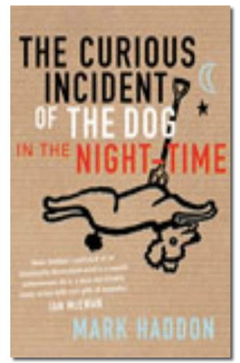 a report on the curious incident of the dog in the night time a mystery novel by mark haddon Abebookscom: the curious incident of the dog in the night-time (9781400032716) by mark haddon and a great selection of similar new, used and collectible books.
